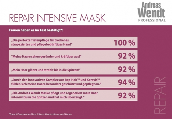 REPAR Intensive Mask 200ml